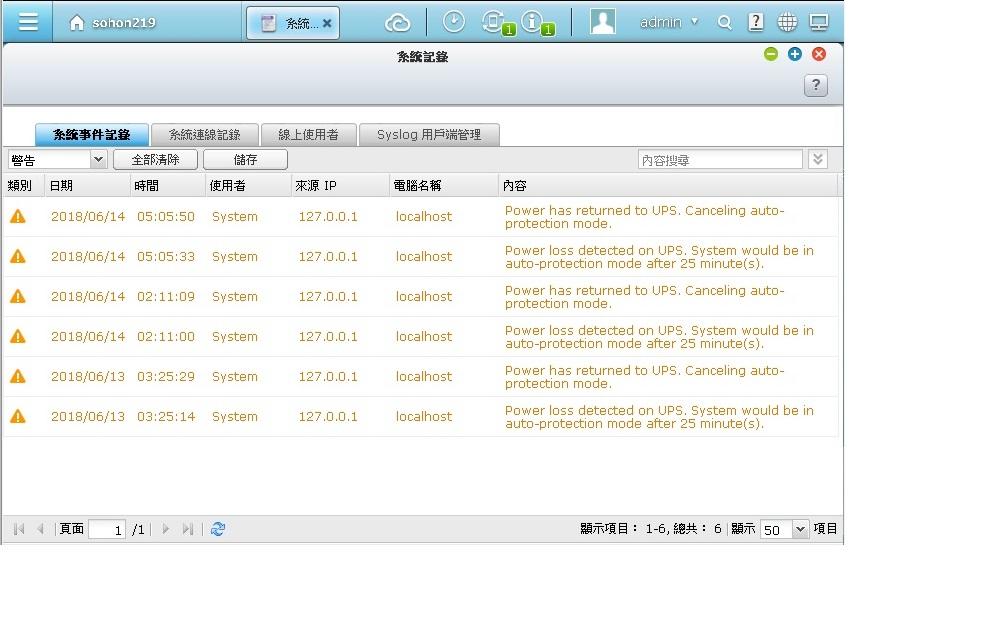 我自建NAS , 苦與樂(unraid) - NAS 專集- 電腦領域HKEPC Hardware - 全港